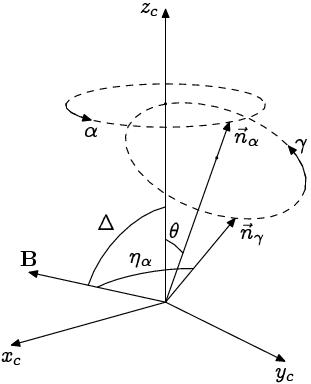 angline_rigorouscircle.1.eps